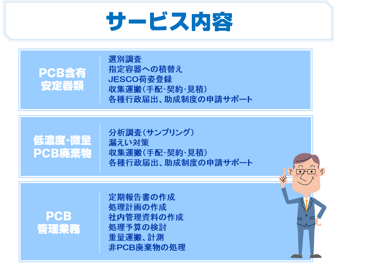 PCB_20160329