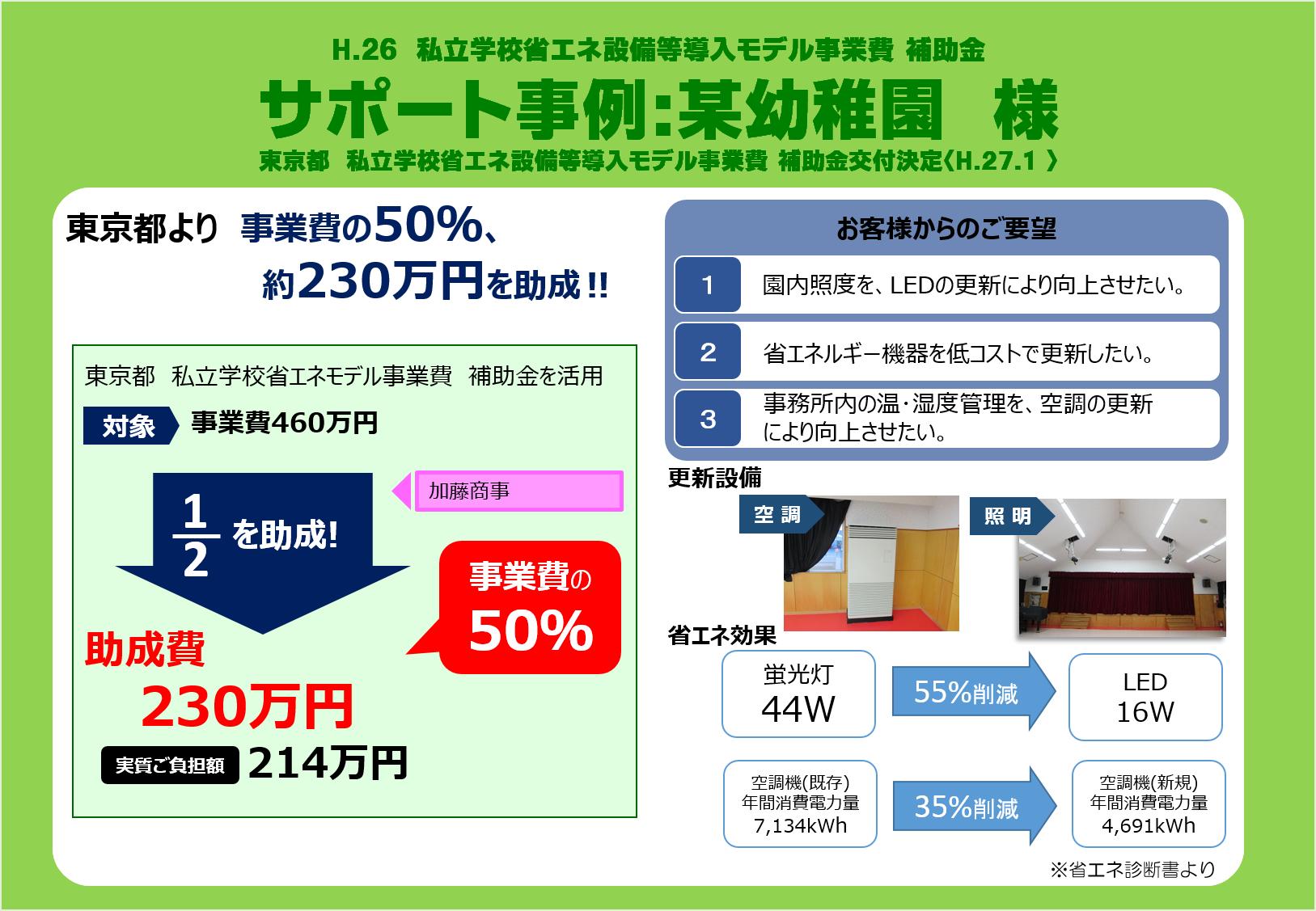 事例_助成金③
